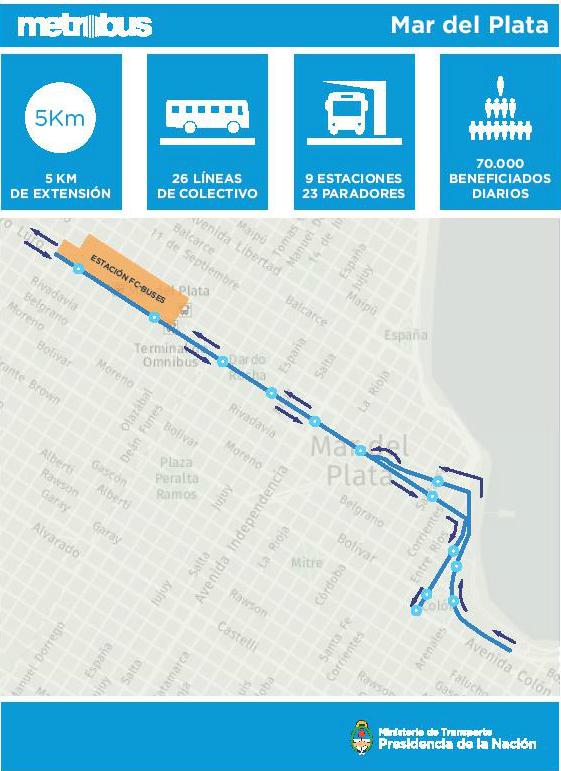 Metrobus - Mapa