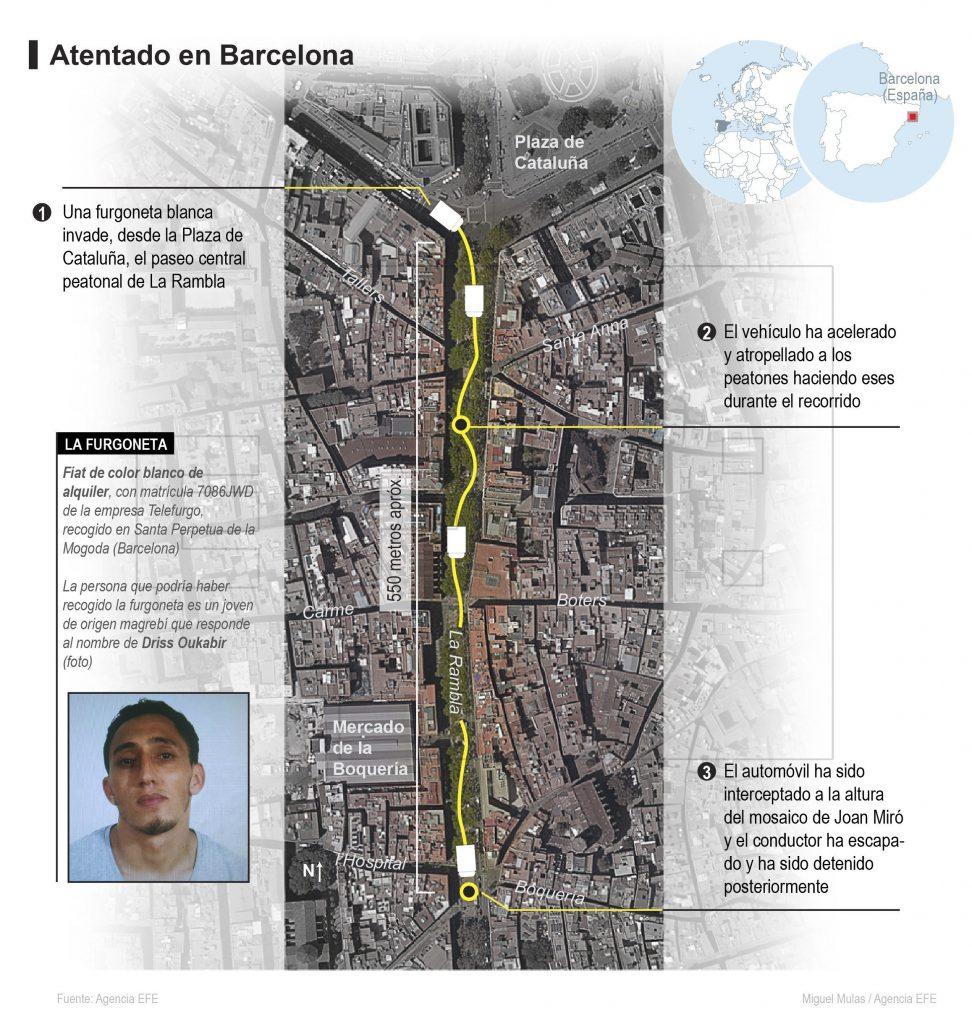 Los dramáticos videos del atentado en Barcelona