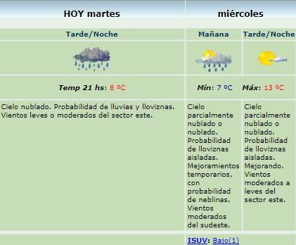 Clima5