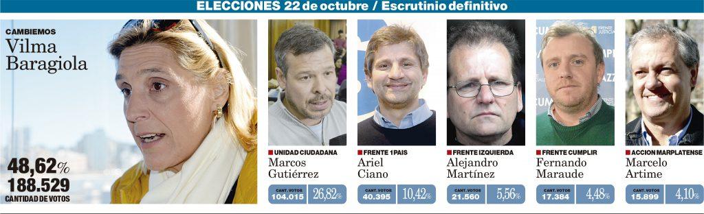 Elecciones 20170