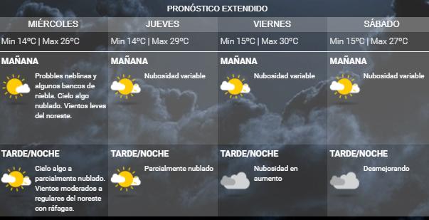 Tormentas fuertes, un nuevo alerta para Santiago del Estero