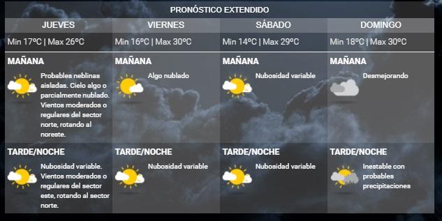 Prevalecerá el ambiente fresco en el Valle de México
