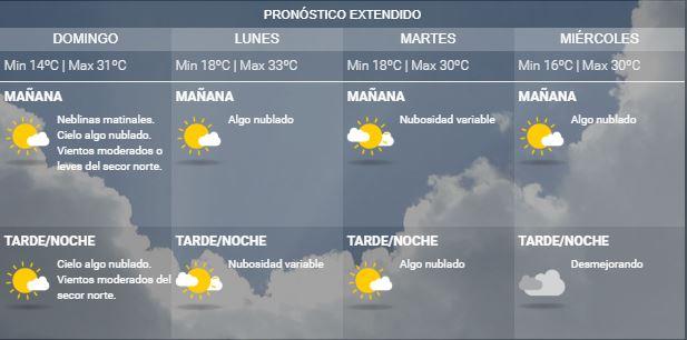 Cómo estará el clima este domingo « Diario La Capital de ...