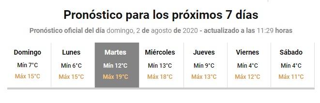 temperaturas1
