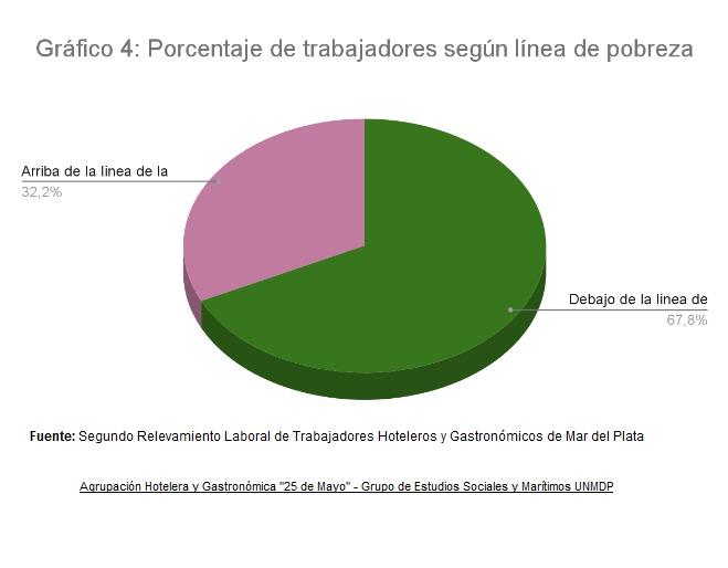 Grafico 2 25 de Mayo